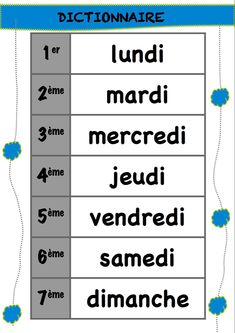 French Flashcards, Circle Time, French Lessons, Etiquette, Montessori, Vocabulary, Script, Activities, School