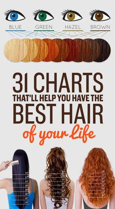 31 Charts That'll Help You Have The Best Hair Of Your Life ☆☆☆ Pinterest: @stylexpert ☆☆☆ #stylexpert ☆☆☆  Stylexpert22@Gmail.com