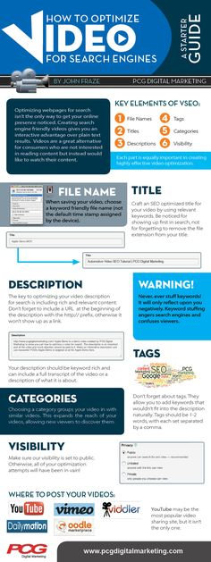Infographic: Video Optimization Starter Guide. More Youtube info at http://getonthemap.us/youtube/blog #youtube #573tips