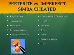 Preterite imperfect mnemonic