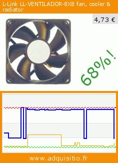 L-Link LL-VENTILADOR-8X8 fan, cooler & radiator (Personal Computers). Réduction de 68%! Prix actuel 4,73 €, l'ancien prix était de 14,70 €. https://www.adquisitio.fr/link/ll-ventilador-8x8-fan