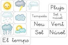 El temps atmosfèric (lletra lligada). Classroom Organization, Classroom Management, Catalan Language, Activities For 2 Year Olds, Classroom Posters, Anchor Charts, Homeschool, Teaching, Printables