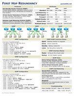 First Hop Redundancy》Cisco Switch Cheat Sheet