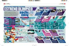 Sochi 2014 Infographic by Jesús R. Sánchez, via Behance