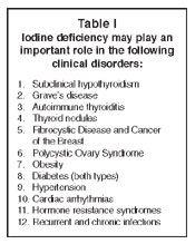 iodine info