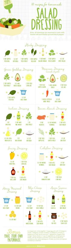 10 Amazing Need-to-Know Recipes for Easy Homemade Salad Dressings #healthy #salad #dressings #infographic