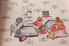 Türkçe: yatak odası