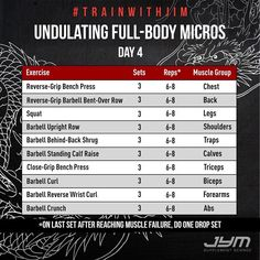 For today's workout 4/5 using my #UndulatingFullBodyMicros System weight bumps up to limit reps to just 6-8 per set. And we switch back to drop sets. Use the link on my bio or the URL below to read how to use this technique and apply it to any version you like of these 10 exercises.   https://www.jimstoppani.com/training/undulating-full-body-micros