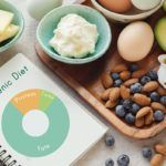 Keto Diet 101: Everything You Need to Know About This Eating Plan