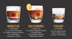 25 Whiskey Cocktail Recipes