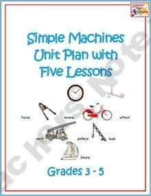 Simple Machines Unit Plan with 5 Lessons