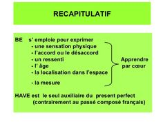 Grammaire Anglaise : BE ou HAVE English Class, English Lessons, Learn English, Do You Work, English Vocabulary, Learn French, Language, Conversation, Mini