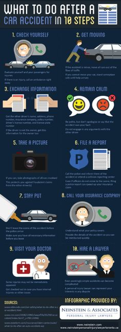 Que hacer luego de tener un accidente de transito - Infografia / What to do after a car accident in 10 steps - Infographic