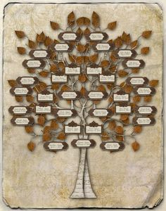 Family Tree Design - Four Generations With Children. $165.00, via Etsy.