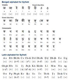 60 Best Bangla images in 2019 | Alphabet, Language, Spanish