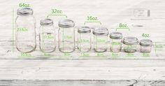 Tamaños mason jars