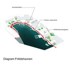 One 2nd Prize: Diagramm Kulturmeile