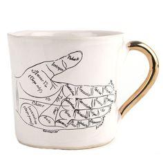Design: Kuhn Keramikk  Motiv: hånd  Farge: rosa  Type: tekopp  Mål: ca dia 9cm x h9cm  Materiale: keramikk, gullbelagt hank  håndlaget og håndmalt.  Hvert enkelt produkt er unikt  anbefalt vask: Anbefales ikke å vaskes i maskin.   kan slite på fargen.   Denne koppen bør behandles med kjærlighet