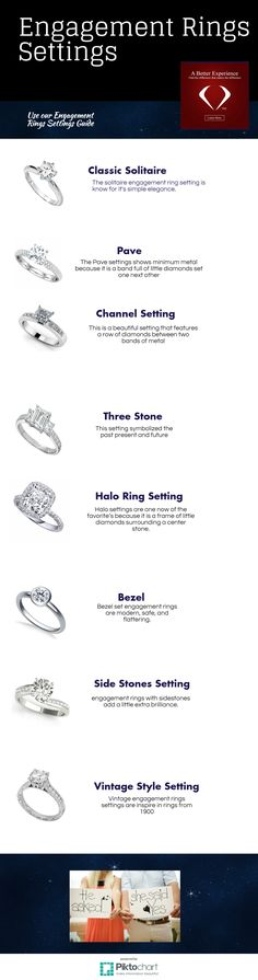 Infographic: engagement rings settings