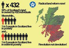 Who Owns Scotland?