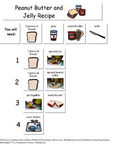 Visual Peanut Butter and Jelly Recipe - Great for Children with Autism!