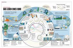 Portfolio - Andrew-Timmins Infografik