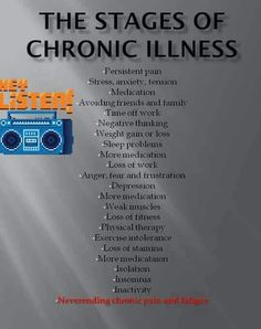 Stages of Chronic Illness. WOW! This is me right to a T!