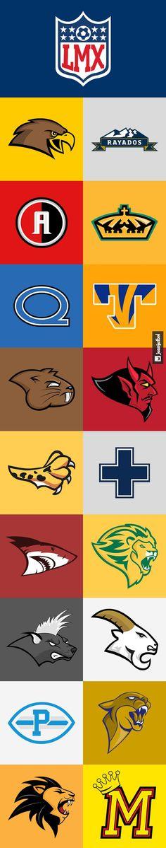 infografía con los logos del futbol mexicano al estilo NFL
