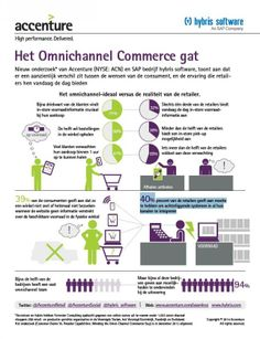 94% van retailers moddert aan met omnichannel | Marketing online