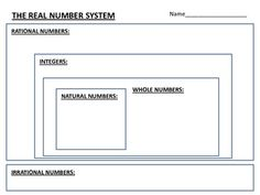 Graphic Organizer on Real Number Sets. FREE.