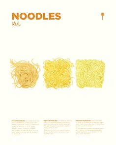Mouth-Watering Illustrations Of People Cooking & Eating Ramen Noodles - DesignTAXI.com Visual communications student Sarah Gonzales has come up with these mouth-watering illustrations of people cooking and eating ramen.  Gonzales' love for these noodles is apparent as she sketches the broth, the types of noodles, and the way people cook it.