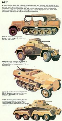 Armoured cars and half-track vehicles of the Afrikan Korps