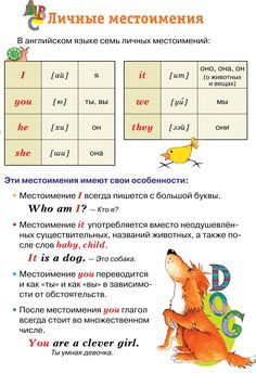 English Grammar For Kids, English Phonics, English Reading, English Vocabulary, Russian Language Learning, English Language Learners, Language Lessons, Learn Russian, Learn English