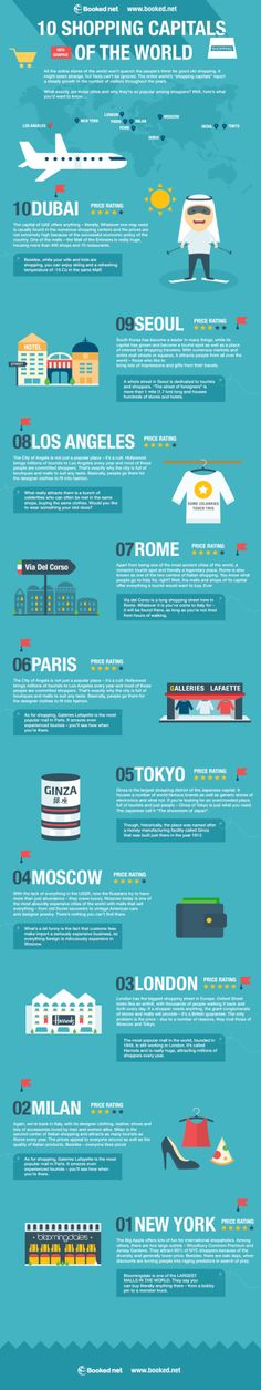 10 Shopping Capitals of The World Infographic