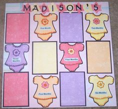20 Beautiful Custom made Scrapbook Pages for your Baby Girl-Made just for you.. via Etsy.