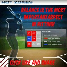 Balance is the most important aspect of Hitting This blog post is continued at http://www.venombaseball.net/blog