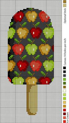 Materials Needed for the July Ice Cream Pattern