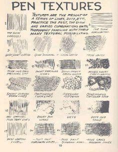 Pen & ink techniques #sketch #textures #art #tutorial #lesson #tips https://www.facebook.com/CharacterDesignReferences