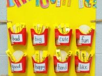 """Synonyms interactive word wall bulletin board idea--the words on the pouches are """"fried"""" the synonyms are on the fries and should be used instead--I've seen this idea done with headstones for """"dead"""" words before."""