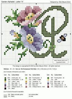 The Garden Alphabet: A