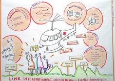 helikotor view #sketchnotes #templates