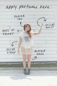 where to put perfume
