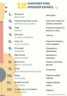 Spanish Basics: How to Describe a Person's Face – Learn Spanish Spanish Classroom Activities, Spanish Teaching Resources, Spanish Language Learning, Foreign Language, Sign Language, Spanish Lessons Online, Learn Spanish Online, Learn Spanish Free, Learn To Speak Spanish