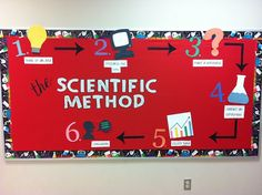 Science bulletin board for STEM Academy Science Room, Preschool Science, Elementary Science, Science Classroom, Science Fair, Science Lessons, Teaching Science, Science Education, Science For Kids