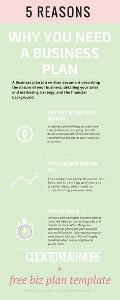 431 Best Business Plan Template images Business planning, Business