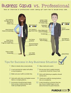 Key points separating professional versus business casual dress.