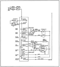 3 ways dimmer switch wiring diagram basic 3 way dimmers three-phase electric power