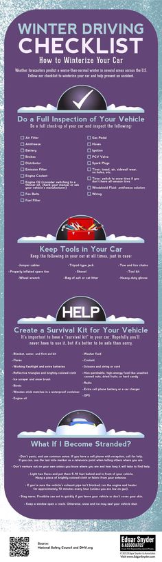 Winterize Your Car - safety tips and checklists to get your car ready for winter and to avoid accidents.