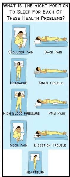 The right positions to sleep in to help alleviate different types of pain - neck pain relief, back pain or shoulder pain, headaches or stomach troubles Health And Fitness Articles, Health And Wellness, Health Care, Health Fitness, Fitness Women, Health Quiz, Face Health, Fitness Workouts, Yoga Fitness