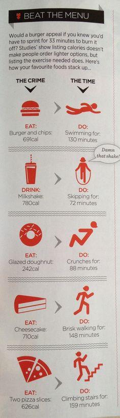 Women's Health Magazine. Put the burger down!!